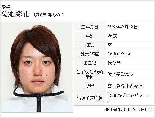 菊池彩花-Profile