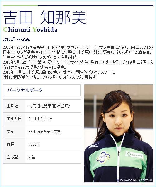 吉田知那美-北海道銀行-Profile