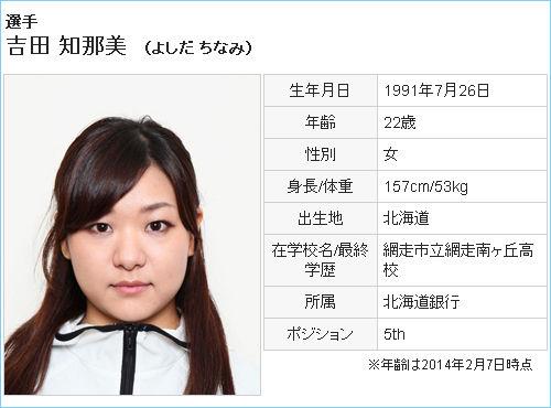 吉田知那美-Profile