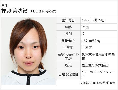 押切美沙紀-Profile