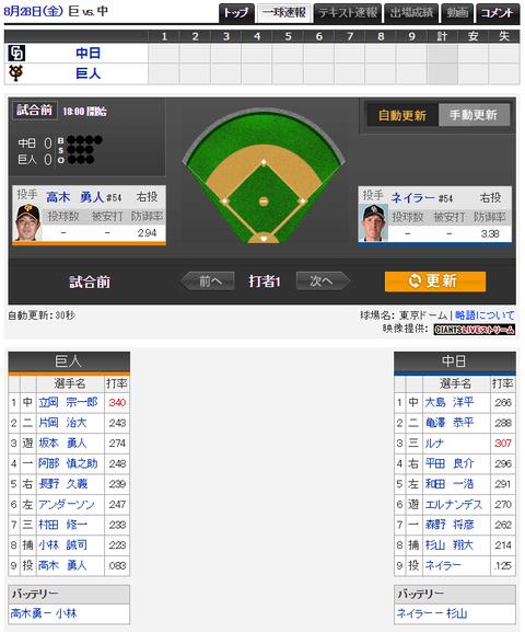 【8月28日スタメン】巨人vs中日21回戦(東京ドーム18:00)