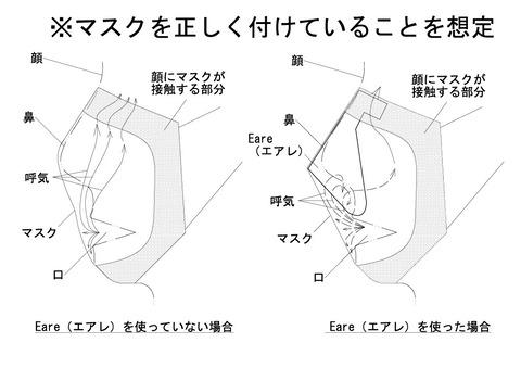Eare縺ョ讖溯・縺ョ讀懆ィ・024_1