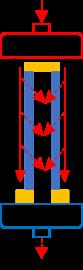 L-CAPカラム構造