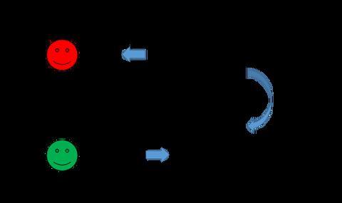 シリンジポンプ内圧緩和機能の概略図