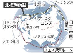 航路 北極 海