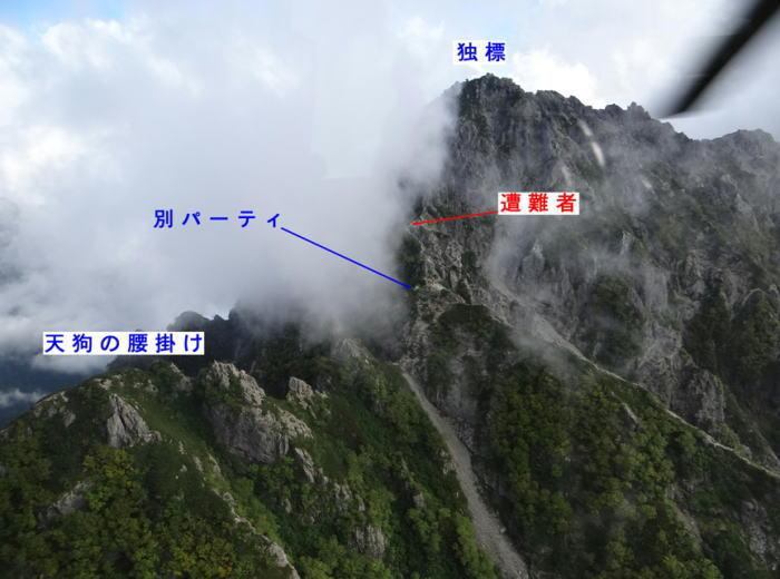 長野県内の山岳遭難発生状況(週報)/長野県警察