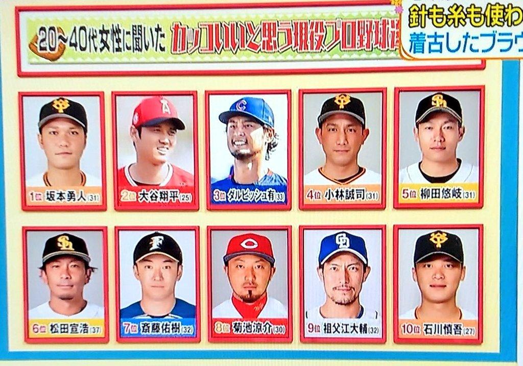 野球 2020 プロ イケメン ランキング 若手投手はオリと鷹の右腕がトップ