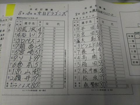 【8/16】中日-DeNA戦のスタメン発表 アルモンテがスタメン外れる 松坂-松井雅のバッテリー