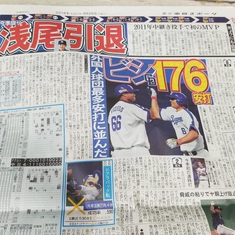 【悲報】中日浅尾、今季限りで引退