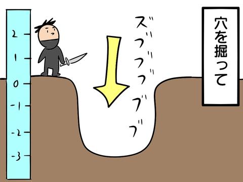 忍道 戒3