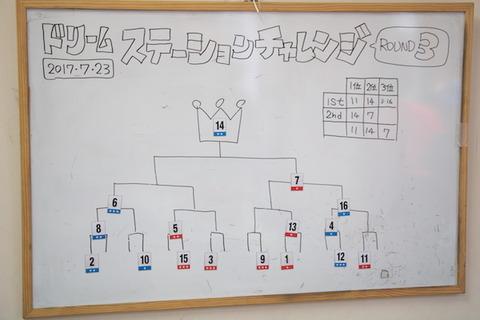IMG_5522_J総合優勝決定戦