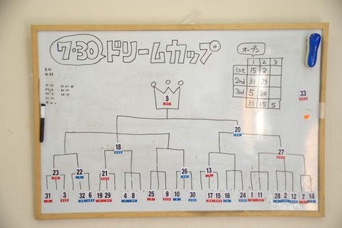 IMGP4477_O総合決勝