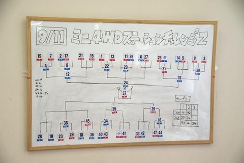 IMGP5221_o総合優勝戦