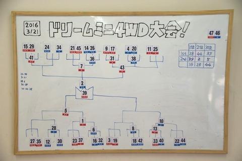IMGP3336_O総合優勝決定戦