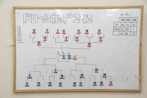 IMGP6725_O総合1位決定戦
