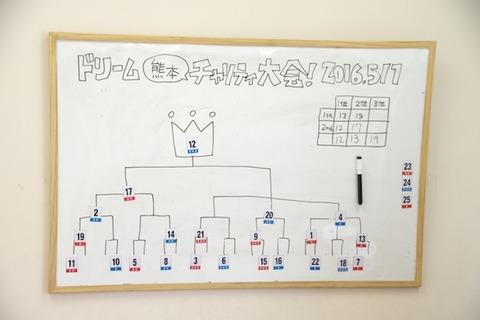 IMGP3811_J総合優勝