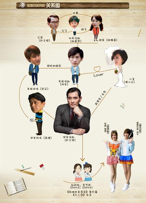 台湾版『孤独のグルメ』に幼児五郎と青年五郎と中年五郎が登場することが判明