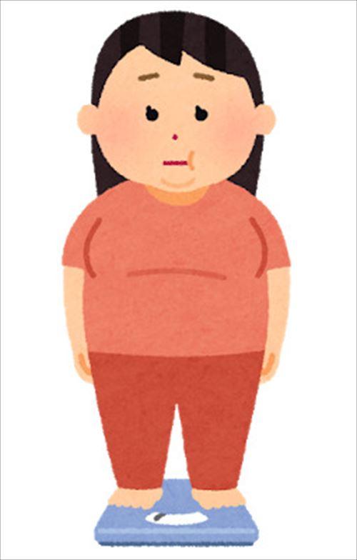 人生でいちばん太ってしまってつらい