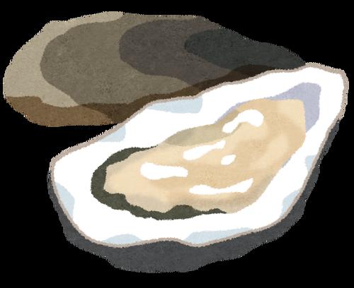 美味い扱いされてるのが理解できないもの 牡蠣、ウニ、マツタケ