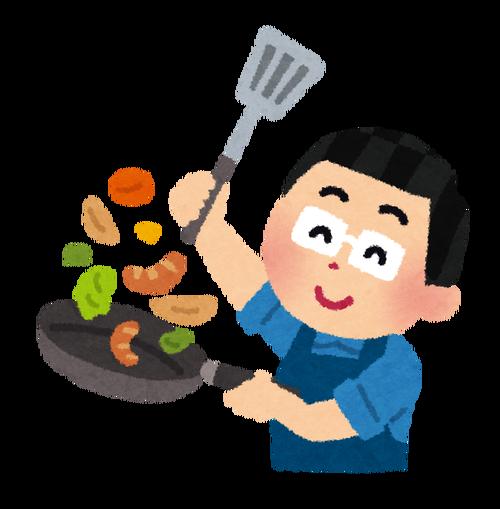 500円の弁当を3食食う→月45000円、自炊して自分で作る→月30000円