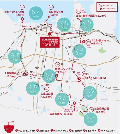 マラソンの途中うどんを食べる「ウルトラうどんマラニック」が香川県で開催  60キロのコースを走りながら6軒のうどん店に立ち寄る