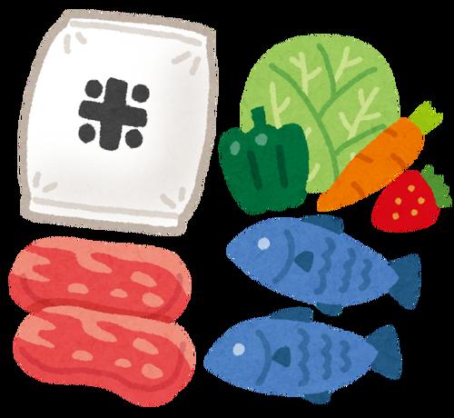 なんで牛豚鳥肉は養殖ブランドが最上級なのに魚屋とか寿司屋は天然が一番とか言う誇大妄想に取り憑かれてるの???