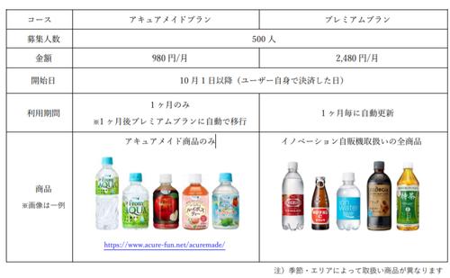 駅の自販機に定額制サービス 1日1本、月980円から ←これ何気にすごく良くね?