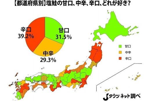 好きな塩鮭の「塩加減」 得票率では「辛口」優勢 東北では辛口 関西では甘口【全国図】
