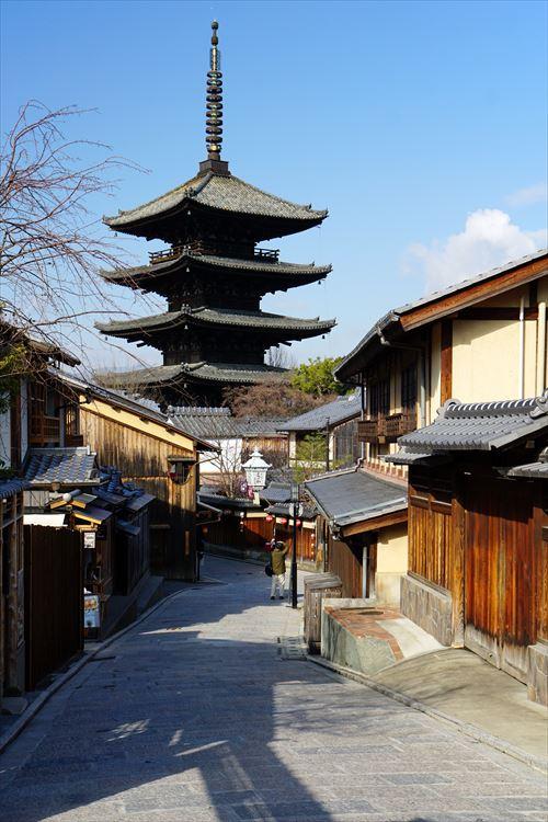 京都では当たり前なこと教えてや