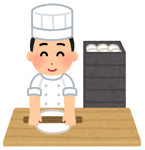 パン屋だけど質問ある?