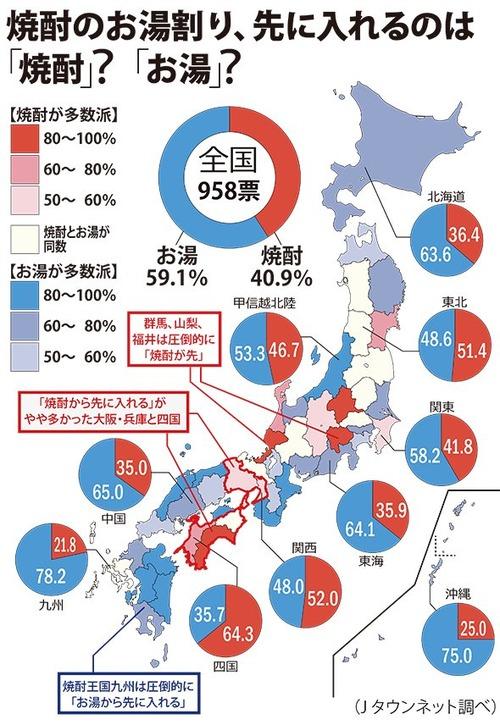 焼酎うめぇ!お湯割りの作り方、九州人「お湯が先」 関西人「焼酎が先」なのはなぜ?