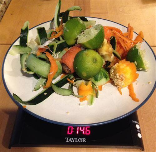Consumer_Food_Waste_R