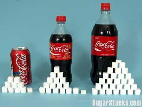 コカコーラ1缶にどれだけ砂糖が入っているのか一目で分かる写真