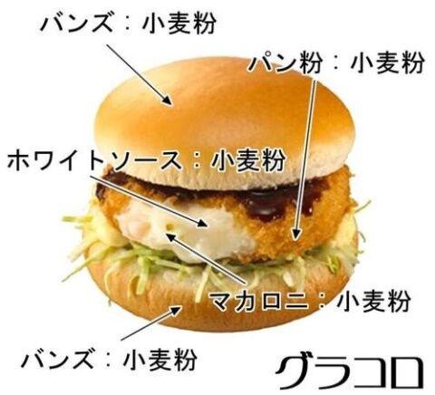 グラコロの原材料→バンズ[小麦]パン粉[小麦]ベシャメルソース[小麦]マカロニ[小麦]キャベツ[野菜]