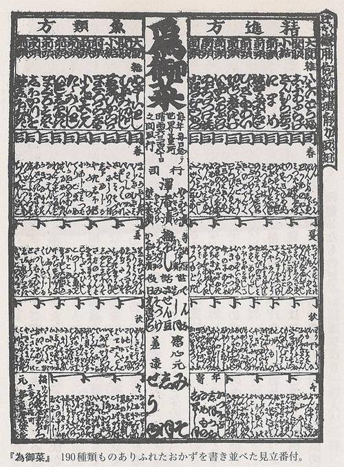 江戸時代の町民「ご飯のおかずで番付組んだ」