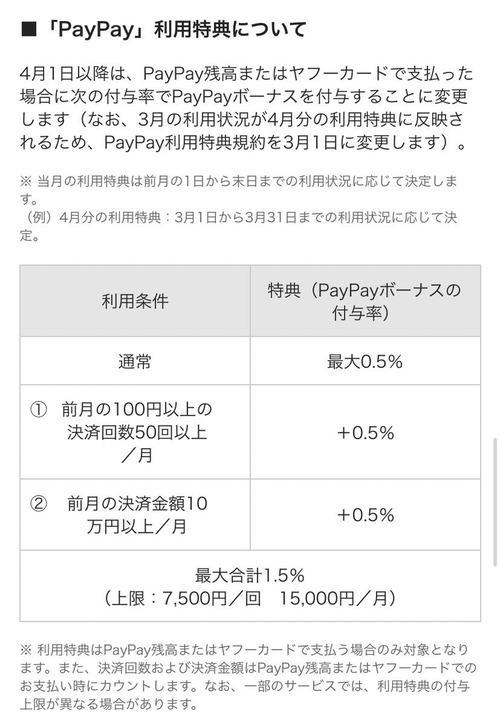 【悲報】PayPayさん、4月から還元率0.5%でクレカ以下に