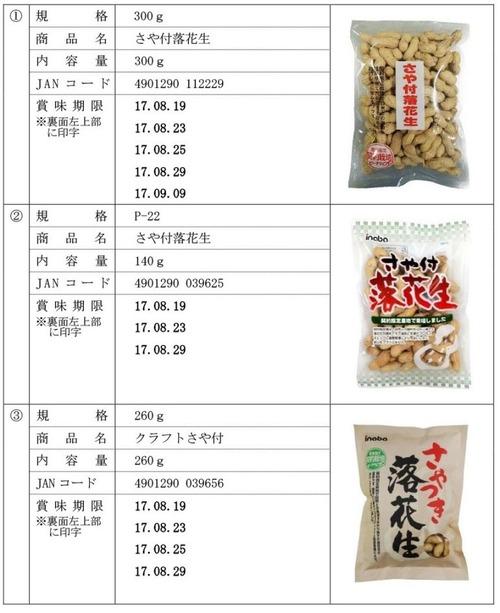 中国産の落花生から有毒なカビ。日本メーカーが回収へ
