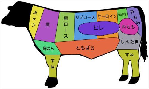 Beef_cuts_ja2015_R