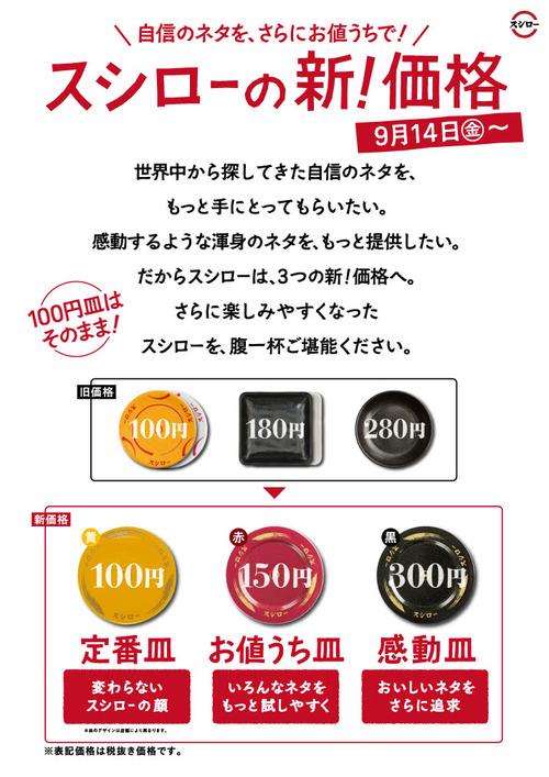 回転寿司のスシロー、価格変更のお知らせ