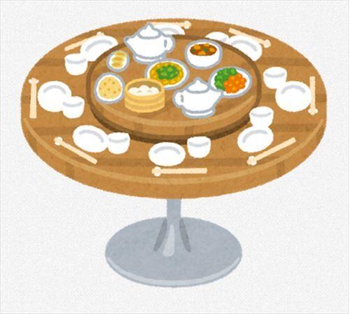 世界三大料理とか言ってるけど実際は中華料理の一強だろ