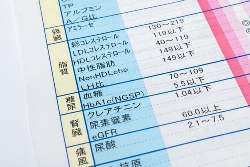 河本準一、コロナに罹患して運動できず 中性脂肪1778 血糖値171 NGSP値8.9