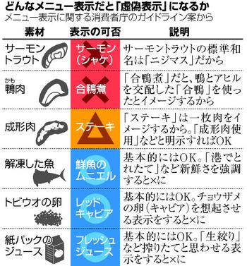 シャケ弁→サーモントラウト弁? 食材表示厳格化で波紋