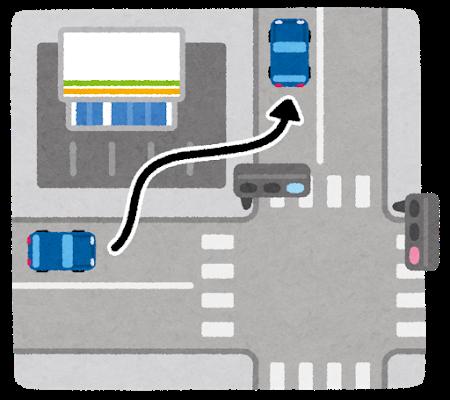 車のコンビニワープ、取り締まる法律がない