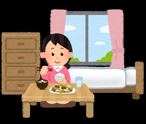 一人暮らしの食費全国平均って2万円くらい?