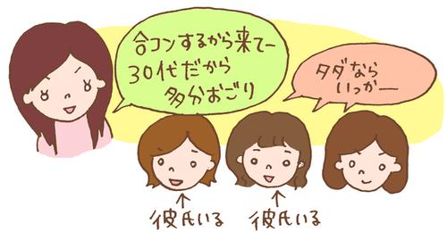 4000円飲み放題幹事「男は5000円、女の子は3000円ね!」