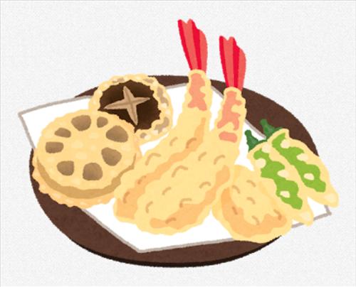 焼肉の王←カルビ 寿司の王←マグロ 天ぷらの王←???