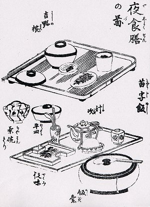 江戸時代って食い物って今より美味そうだよな