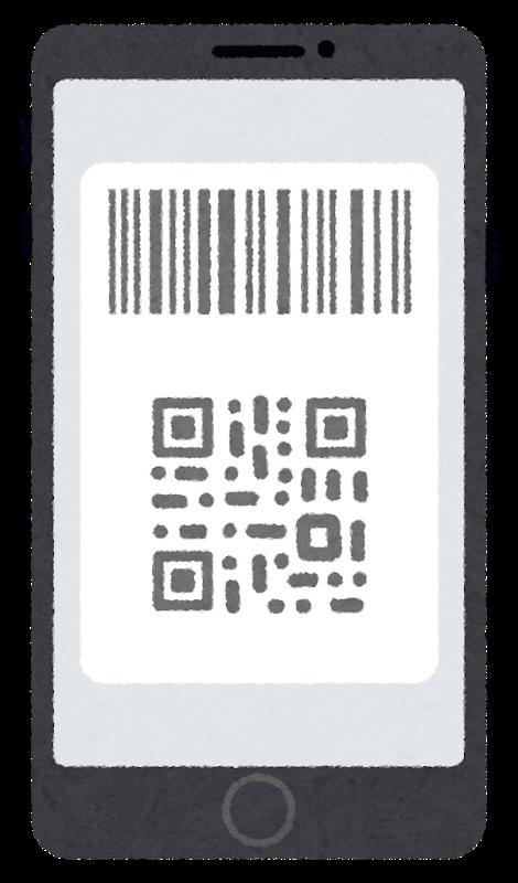 code_smartphone_barcode_qrcode