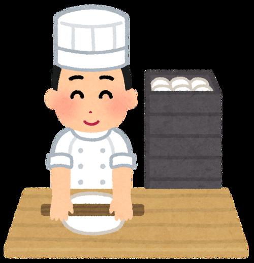 1日にパン150個しか作れないシゲさんが皆勤賞で200個作れる俺が1日に休んだら何もなし