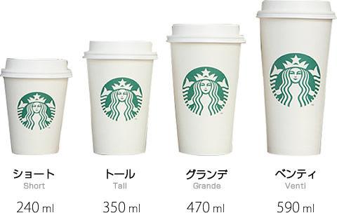 スタバ店員「コーヒーのサイズはどうしますか?」ワイ「・・・」